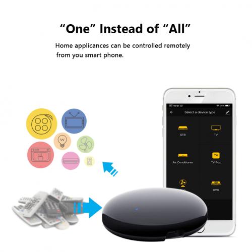 Tuya Smart WiFi IR Remote Controller-P1